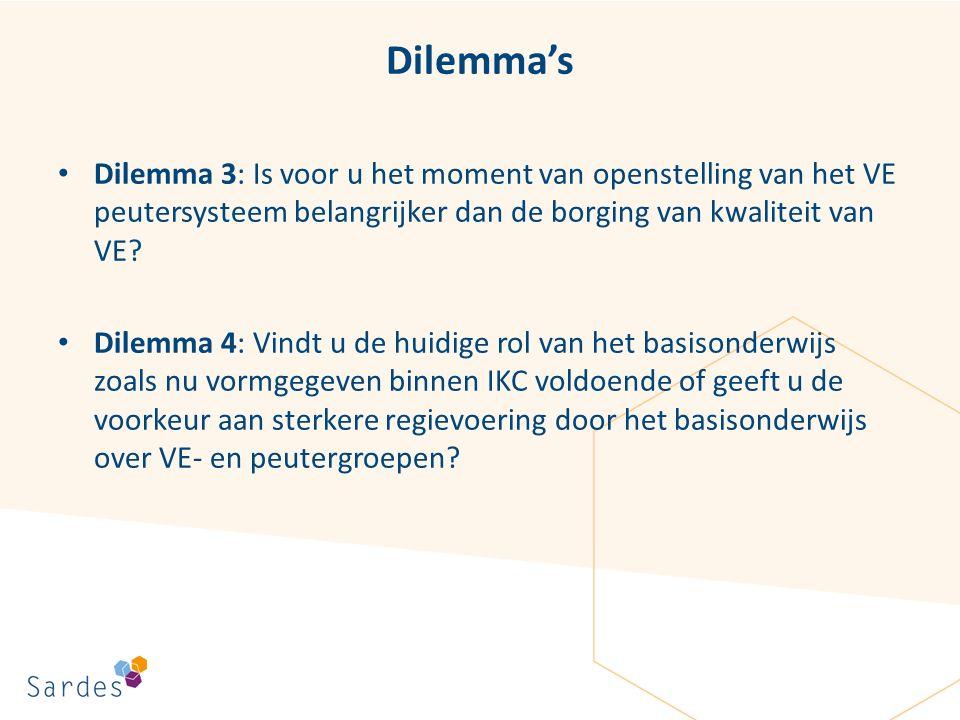 Dilemma's Dilemma 3: Is voor u het moment van openstelling van het VE peutersysteem belangrijker dan de borging van kwaliteit van VE? Dilemma 4: Vindt