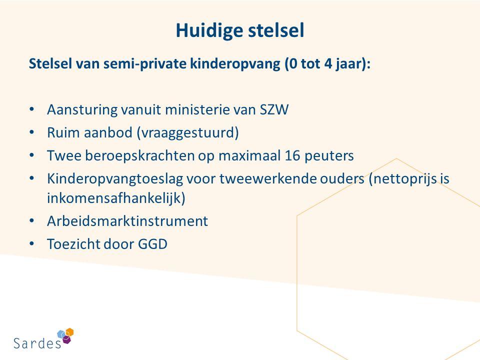 Huidige stelsel Stelsel van semi-private kinderopvang (0 tot 4 jaar): Aansturing vanuit ministerie van SZW Ruim aanbod (vraaggestuurd) Twee beroepskra