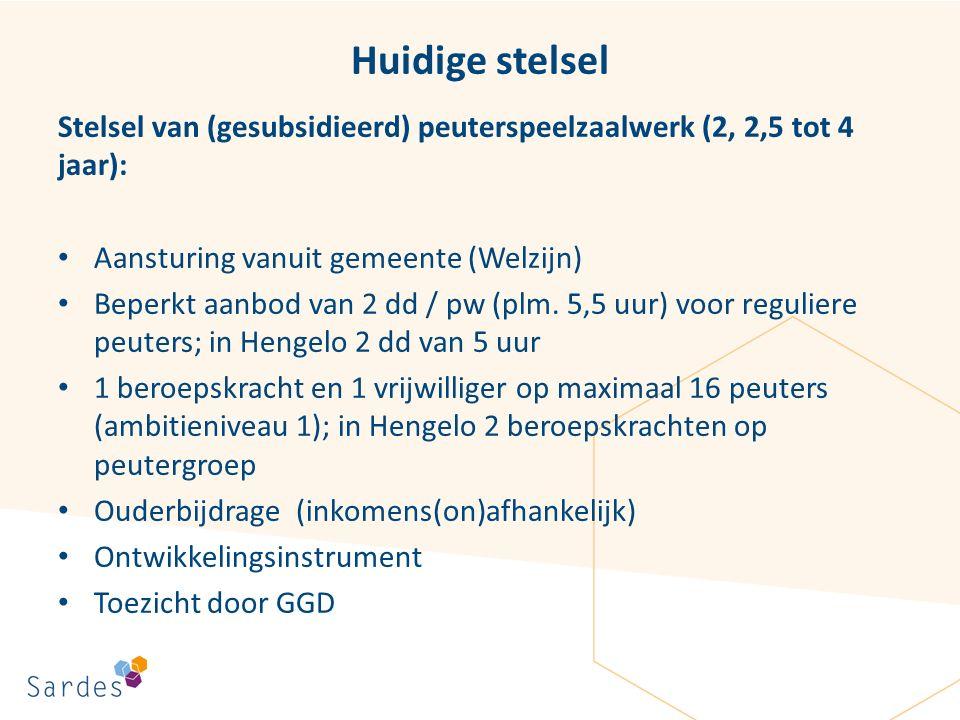Huidige stelsel Stelsel van (gesubsidieerd) peuterspeelzaalwerk (2, 2,5 tot 4 jaar): Aansturing vanuit gemeente (Welzijn) Beperkt aanbod van 2 dd / pw (plm.