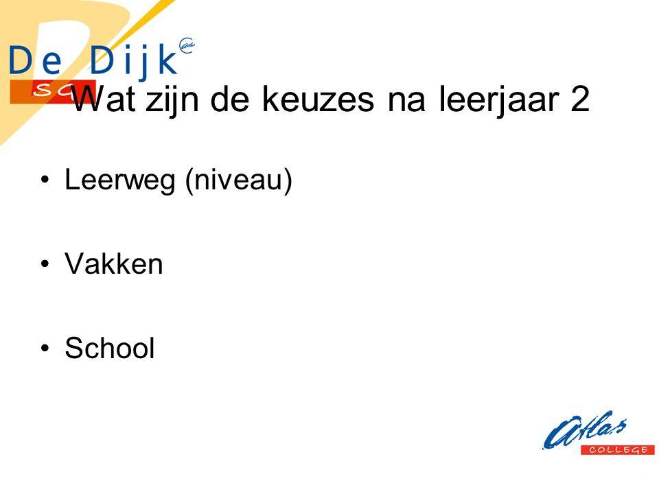 Wat zijn de keuzes na leerjaar 2 Leerweg (niveau) Vakken School