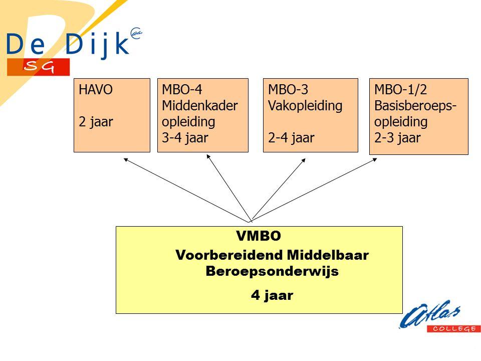 Sectoren Binnen het VMBO-TL en het MBO zijn er 4 sectoren.