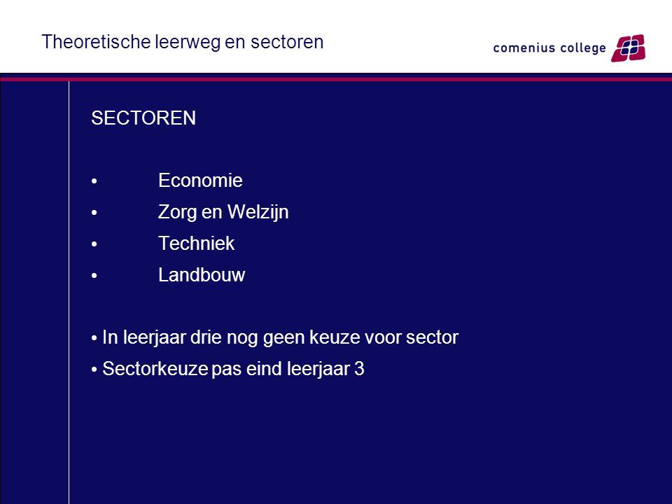 Theoretische leerweg en sectoren SECTOREN Economie Zorg en Welzijn Techniek Landbouw In leerjaar drie nog geen keuze voor sector Sectorkeuze pas eind