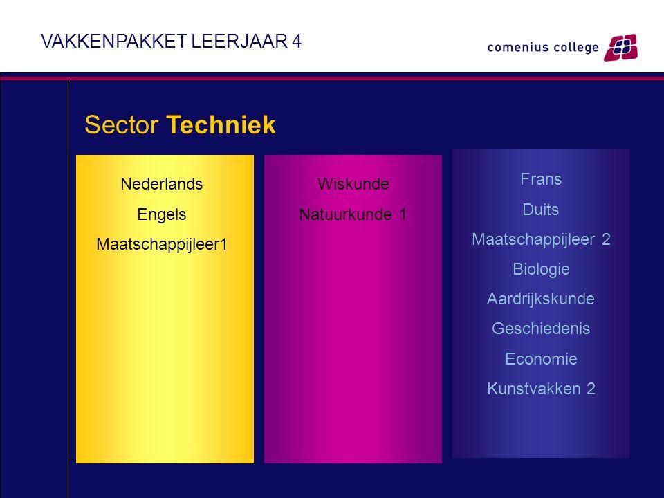 Sector Techniek Nederlands Engels Maatschappijleer1 Wiskunde Natuurkunde 1 Frans Duits Maatschappijleer 2 Biologie Aardrijkskunde Geschiedenis Economie Kunstvakken 2 VAKKENPAKKET LEERJAAR 4