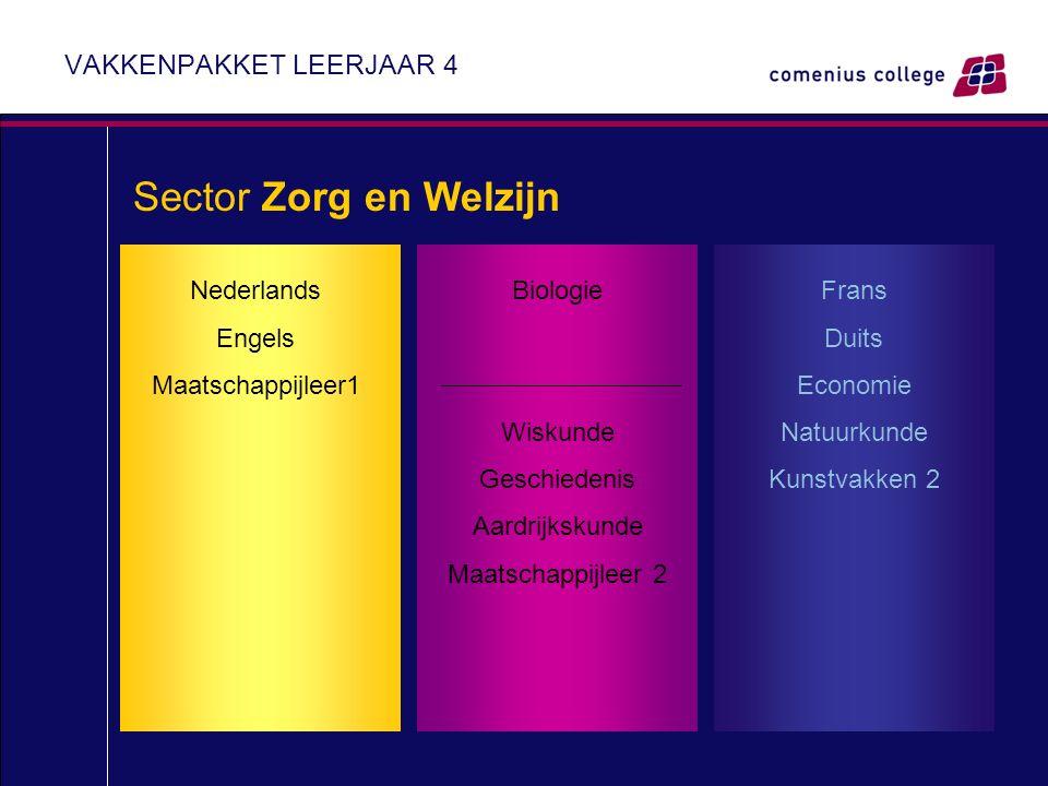 Sector Zorg en Welzijn Nederlands Engels Maatschappijleer1 Frans Duits Economie Natuurkunde Kunstvakken 2 Biologie Wiskunde Geschiedenis Aardrijkskunde Maatschappijleer 2 VAKKENPAKKET LEERJAAR 4