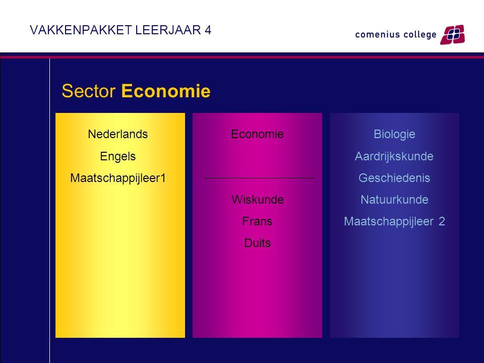 Sector Economie Nederlands Engels Maatschappijleer1 Biologie Aardrijkskunde Geschiedenis Natuurkunde Maatschappijleer 2 Economie Wiskunde Frans Duits VAKKENPAKKET LEERJAAR 4