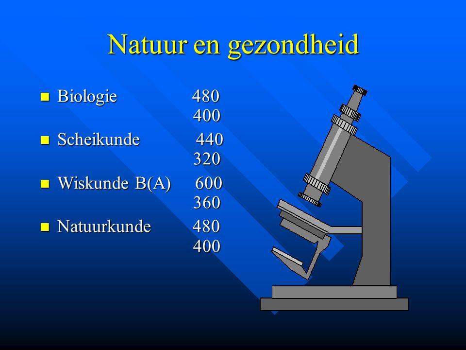 Natuur en gezondheid Biologie 480 400 Biologie 480 400 Scheikunde 440 320 Scheikunde 440 320 Wiskunde B(A) 600 360 Wiskunde B(A) 600 360 Natuurkunde 480 400 Natuurkunde 480 400