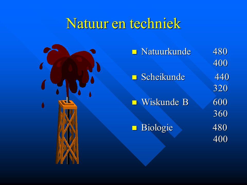 Natuur en techniek Natuurkunde 480 400 Scheikunde 440 320 Wiskunde B 600 360 Biologie 480 400