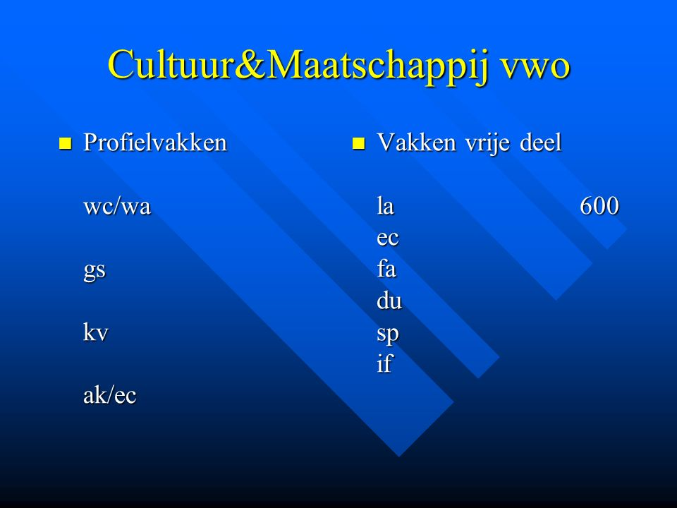 Cultuur&Maatschappij vwo Profielvakken wc/wa gs kv ak/ec Profielvakken wc/wa gs kv ak/ec Vakken vrije deel la 600 ec fa du sp if