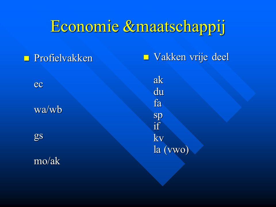 Economie &maatschappij Profielvakken ec wa/wb gs mo/ak Profielvakken ec wa/wb gs mo/ak Vakken vrije deel ak du fa sp if kv la (vwo)