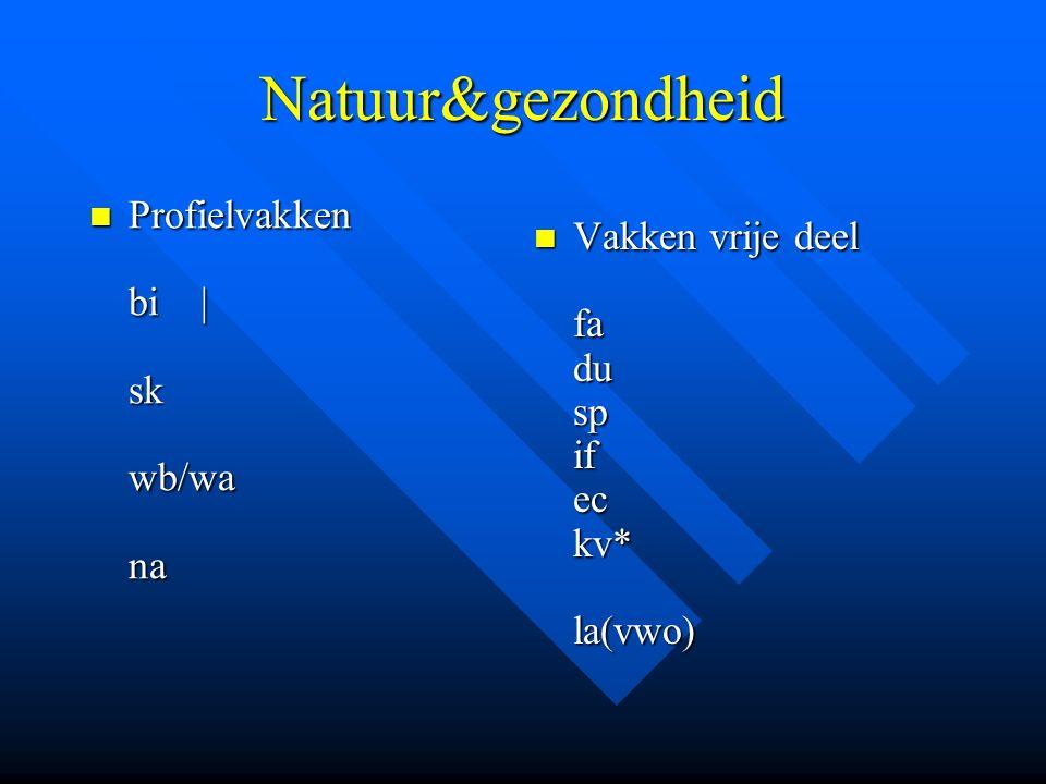 Natuur&gezondheid Profielvakken bi | sk wb/wa na Profielvakken bi | sk wb/wa na Vakken vrije deel fa du sp if ec kv* la(vwo)
