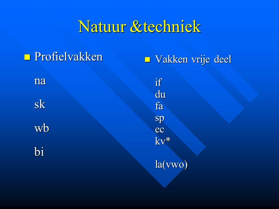 Natuur &techniek Profielvakken na sk wb bi Profielvakken na sk wb bi Vakken vrije deel if du fa sp ec kv* la(vwo)