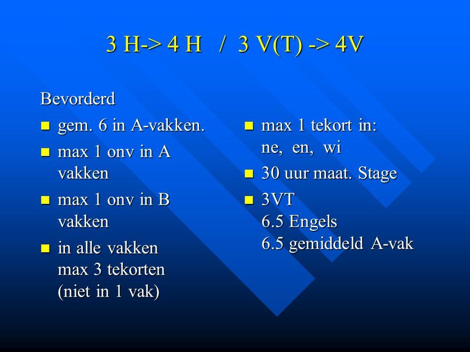 3 H-> 4 H / 3 V(T) -> 4V Bevorderd gem. 6 in A-vakken. gem. 6 in A-vakken. max 1 onv in A vakken max 1 onv in A vakken max 1 onv in B vakken max 1 onv