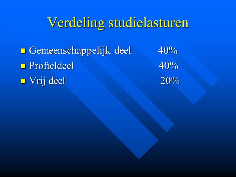 Verdeling studielasturen Gemeenschappelijk deel 40% Gemeenschappelijk deel 40% Profieldeel 40% Profieldeel 40% Vrij deel 20% Vrij deel 20%