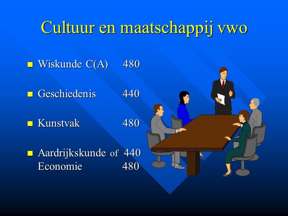 Cultuur en maatschappij vwo Wiskunde C(A) 480 Wiskunde C(A) 480 Geschiedenis 440 Geschiedenis 440 Kunstvak 480 Kunstvak 480 Aardrijkskunde of 440 Economie 480 Aardrijkskunde of 440 Economie 480