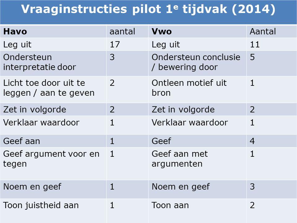 Vraaginstructies pilot 1 e tijdvak (2014) HavoaantalVwoAantal Leg uit17Leg uit11 Ondersteun interpretatie door 3Ondersteun conclusie / bewering door 5