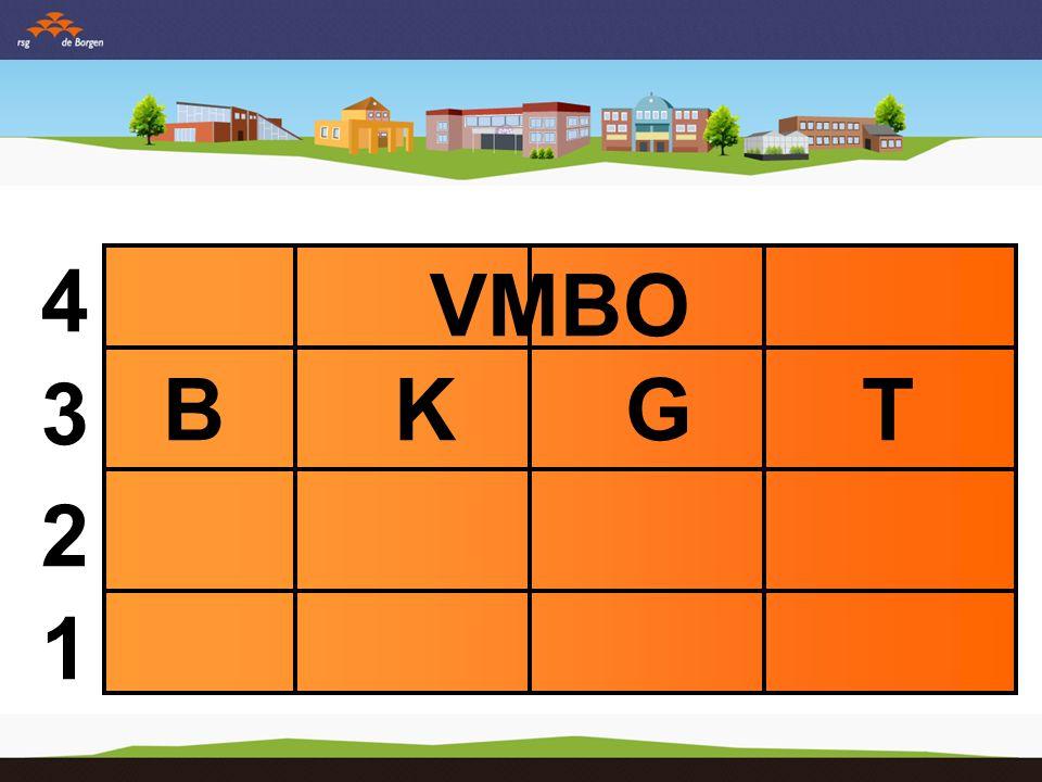 VMBO B K G T 4 3 2 1