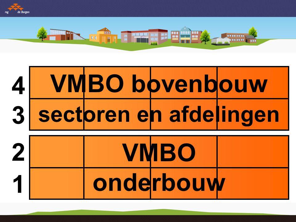 VMBO bovenbouw sectoren en afdelingen VMBO onderbouw 4 3 2 1