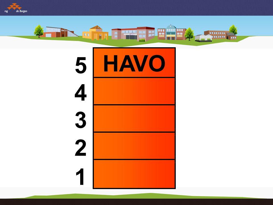 HAVO 5 4 3 2 1