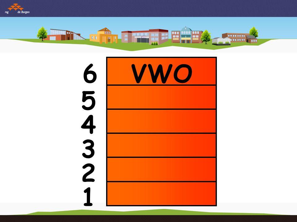 VWO 5 4 3 2 1 6