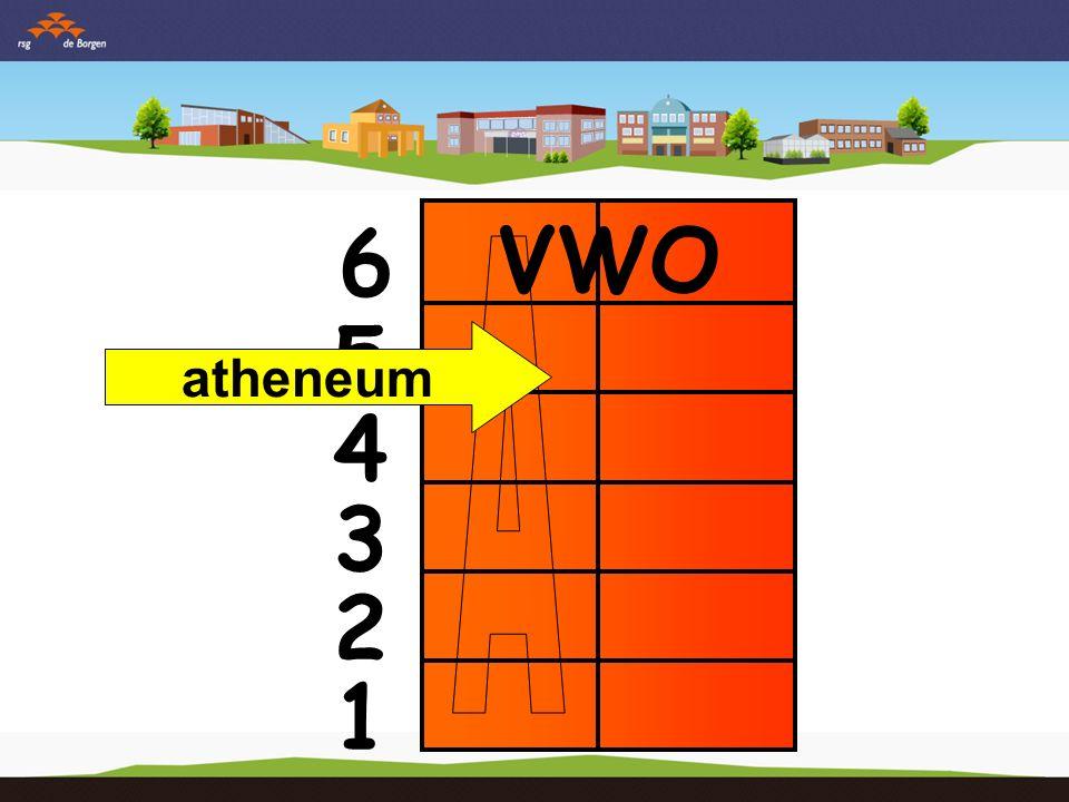5 4 3 2 1 6 atheneum