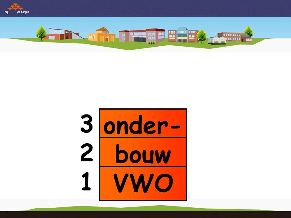 onder- bouw VWO 3 2 1