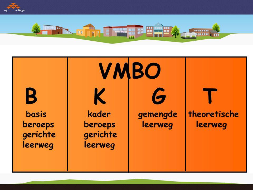 VMBO B K G T basis kader gemengde theoretische beroeps beroeps leerweg leerweg gerichte gerichte leerweg leerweg