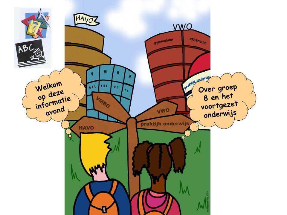Programma van de avond Algemene informatie over groep 8 Overzicht voortgezet onderwijs in Nederland De schoolverlaterstest Overzicht van scholen voor het vo in de regio Tijd voor vragen © Netwerk warme koude overdracht