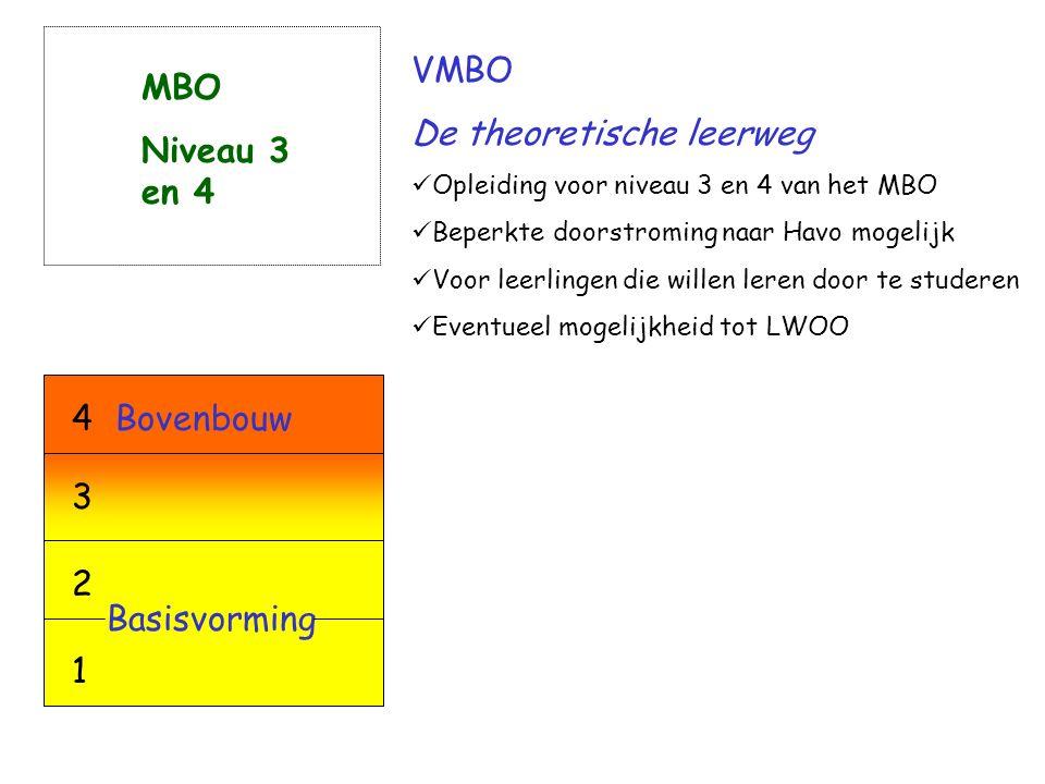 VMBO De theoretische leerweg Opleiding voor niveau 3 en 4 van het MBO Beperkte doorstroming naar Havo mogelijk Voor leerlingen die willen leren door te studeren Eventueel mogelijkheid tot LWOO MBO Niveau 3 en 4 Basisvorming 2 1 Bovenbouw4 3