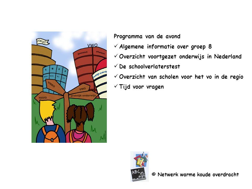 Informatie over groep 8 op onze scholen De school geeft een eigen schooladvies n.a.v.