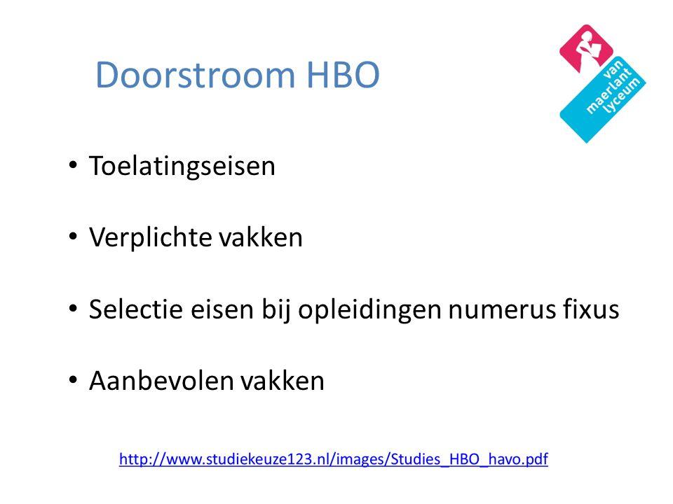 Sectoren HBOCMEMNGNT Economie Hotelschool Int.
