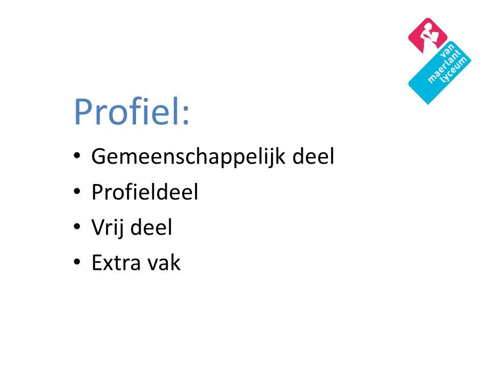 Profiel: Gemeenschappelijk deel Profieldeel Vrij deel Extra vak