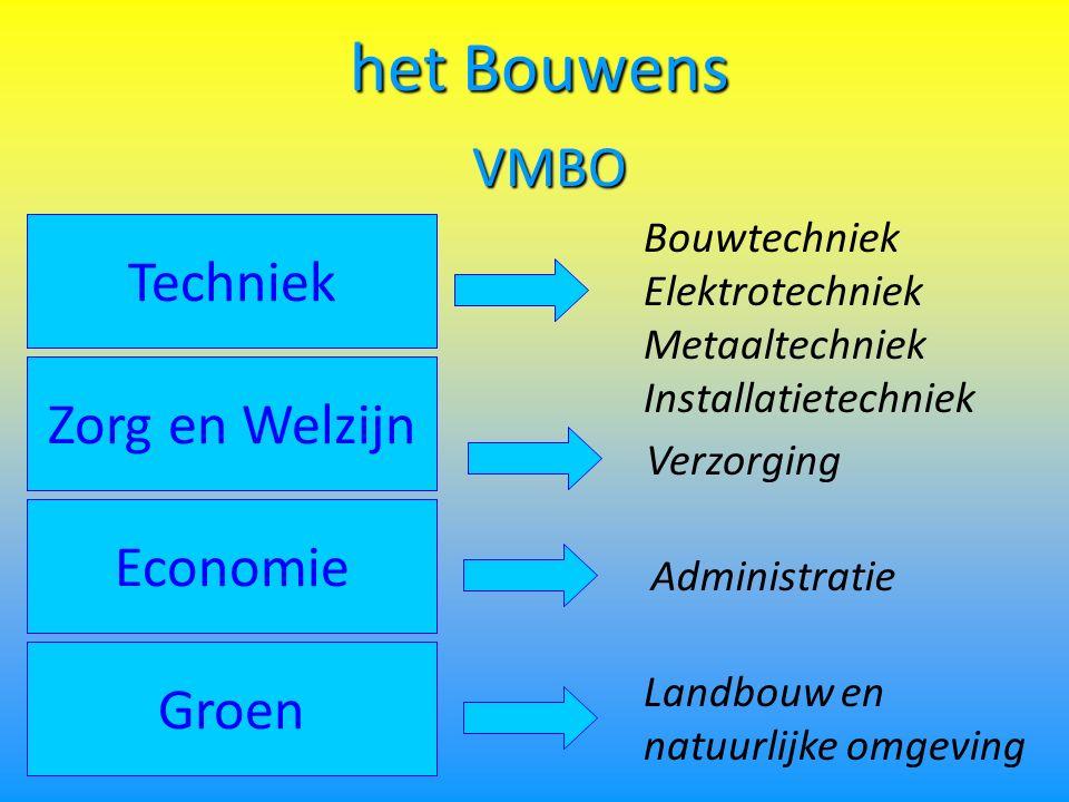 Bouwtechniek Elektrotechniek Metaaltechniek Installatietechniek Techniek VMBO Zorg en Welzijn Economie Groen Landbouw en natuurlijke omgeving Administratie Verzorging