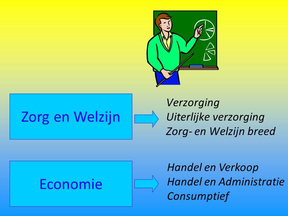 Verzorging Uiterlijke verzorging Zorg- en Welzijn breed Zorg en Welzijn Economie Handel en Verkoop Handel en Administratie Consumptief