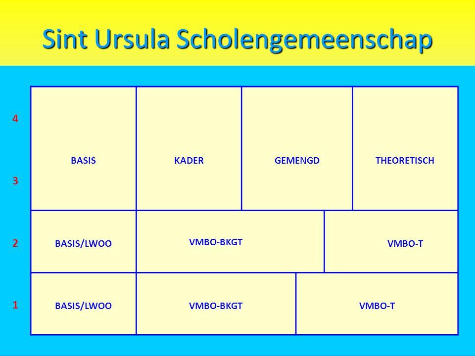 Sint Ursula Scholengemeenschap 4 BASISKADERGEMENGDTHEORETISCH 3 2 BASIS/LWOO VMBO-BKGT VMBO-T 1 BASIS/LWOOVMBO-BKGTVMBO-T