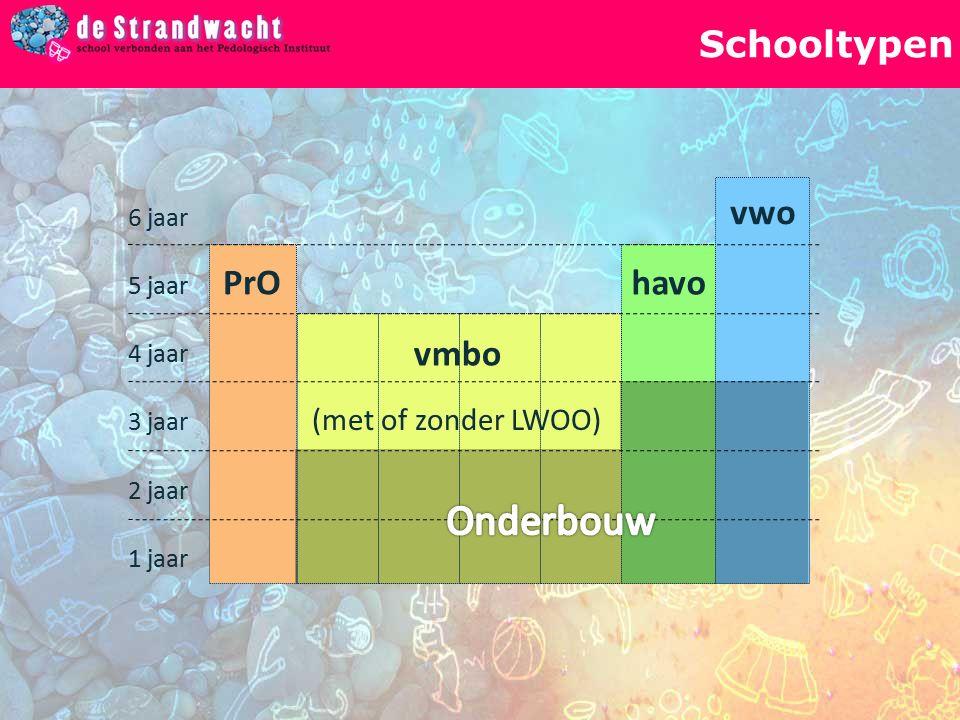 Schooltypen vwo havo vmbo PrO (met of zonder LWOO) 1 jaar 2 jaar 6 jaar 4 jaar 3 jaar 5 jaar