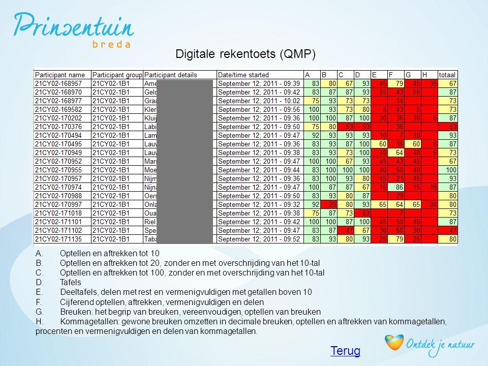 Digitale rekentoets (QMP) A.Optellen en aftrekken tot 10 B.Optellen en aftrekken tot 20, zonder en met overschrijding van het 10-tal C.Optellen en aft