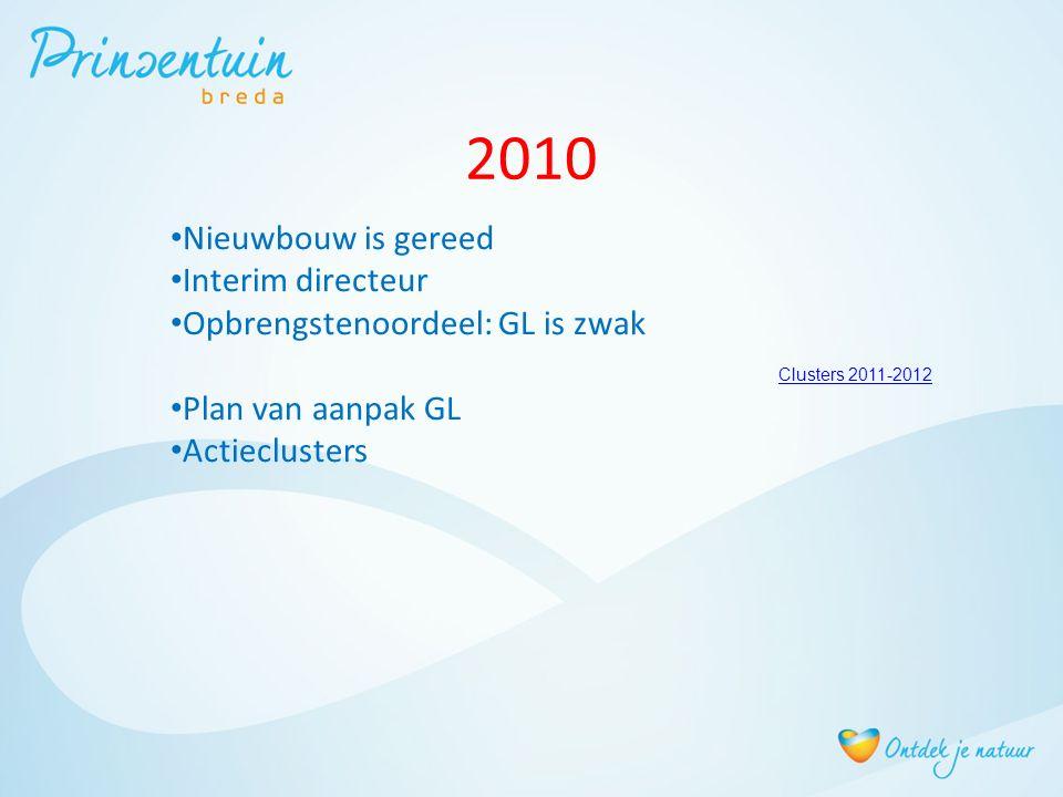 Nieuwbouw is gereed Interim directeur Opbrengstenoordeel: GL is zwak Plan van aanpak GL Actieclusters 2010 Clusters 2011-2012