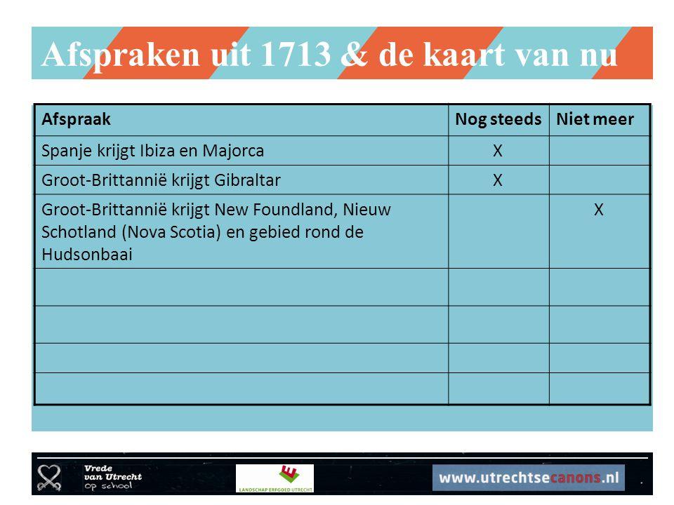Afspraken uit 1713 & de kaart van nu AfspraakNog steedsNiet meer Spanje krijgt Ibiza en Majorca X Groot-Brittannië krijgt Gibraltar X Groot-Brittannië krijgt New Foundland, Nieuw Schotland (Nova Scotia) en gebied rond de Hudsonbaai X