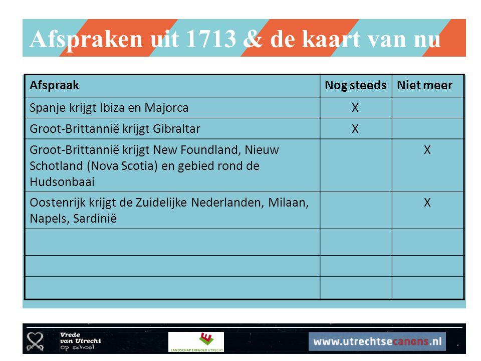 Afspraken uit 1713 & de kaart van nu AfspraakNog steedsNiet meer Spanje krijgt Ibiza en Majorca X Groot-Brittannië krijgt Gibraltar X Groot-Brittannië