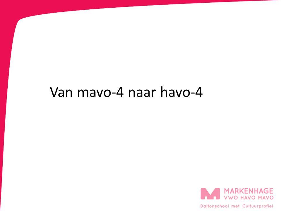 Van mavo-4 naar havo-4