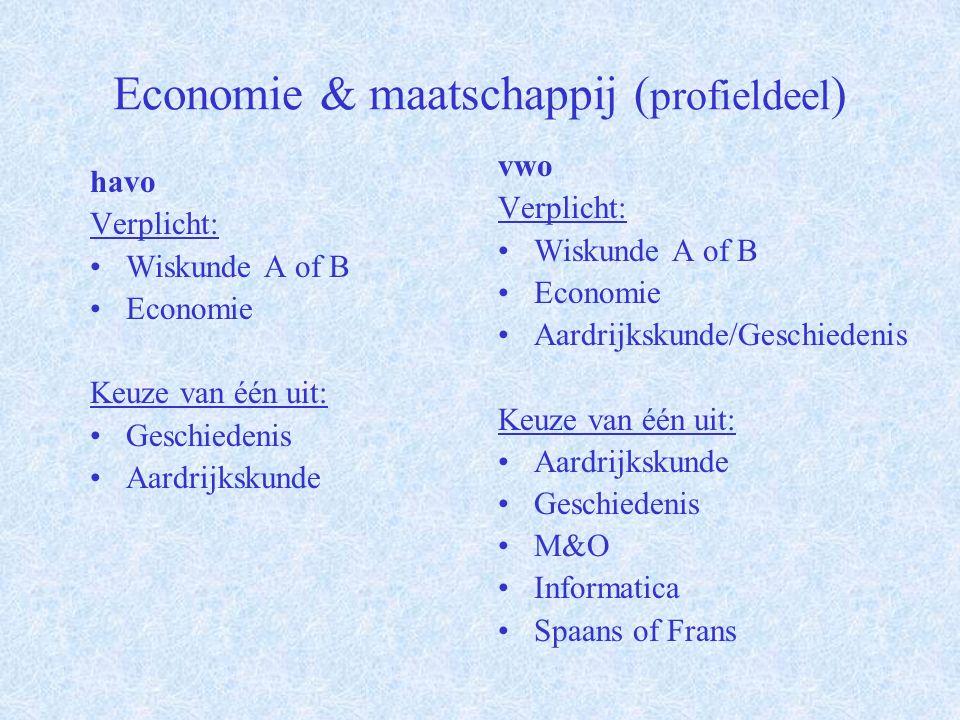 Cultuur & maatschappij (vrije deel) havo Wiskunde A Aardrijkskunde M&O Economie Spaans of Frans Biologie Kunstvak vwo Aardrijskunde M&O Economie Spaans of Frans Biologie Kunstvak