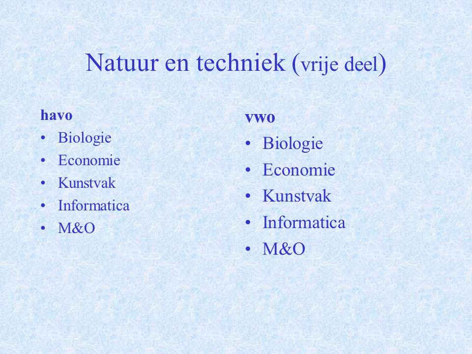 Natuur en techniek ( profieldeel ) havo Verplicht: Wiskunde B Natuurkunde Scheikunde vwo Verplicht: Wiskunde B Natuurkunde Scheikunde Keuze van één uit: Biologie Informatica