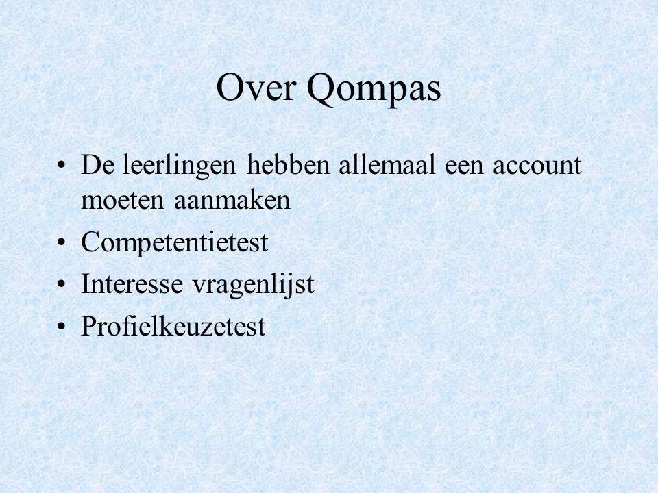 Informatie Studiekeuze123.nl Qompas.nl Website van de school www.radulphuscollege.org –powerpointpresentatie –Profielkeuzeformulier