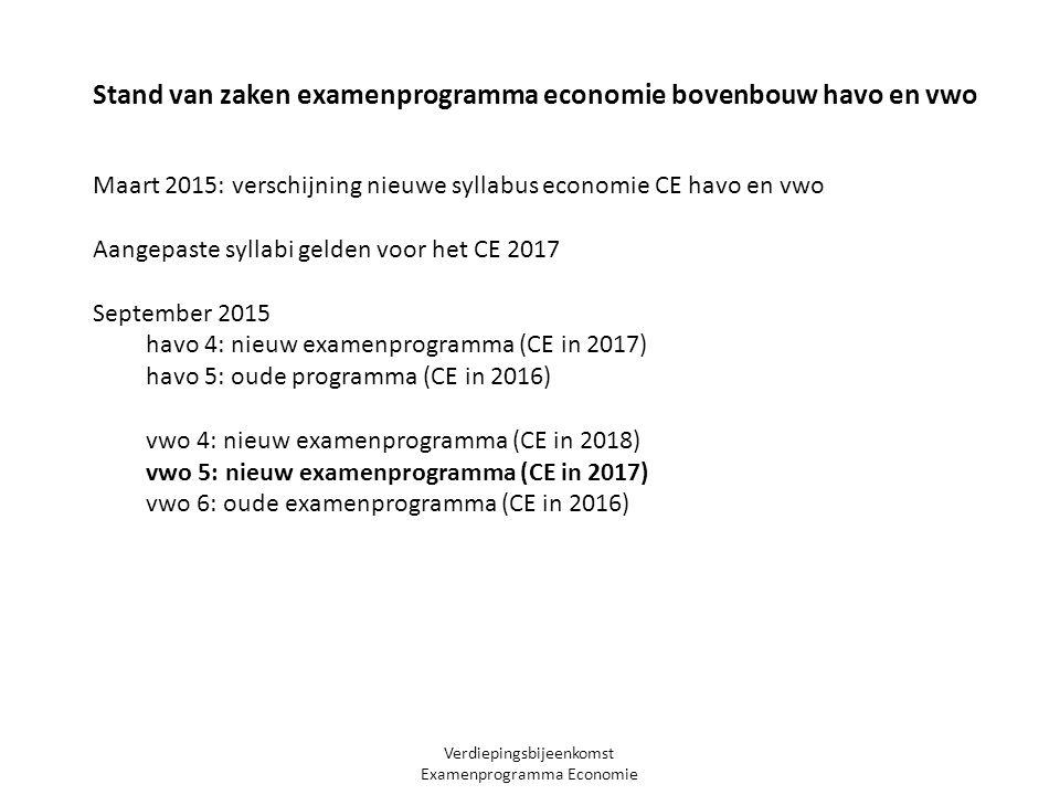 Verdiepingsbijeenkomst Examenprogramma Economie Stand van zaken examenprogramma economie bovenbouw havo en vwo Maart 2015: verschijning nieuwe syllabu