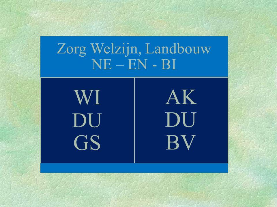 Zorg Welzijn, Landbouw NE – EN - BI WI DU GS AK DU BV