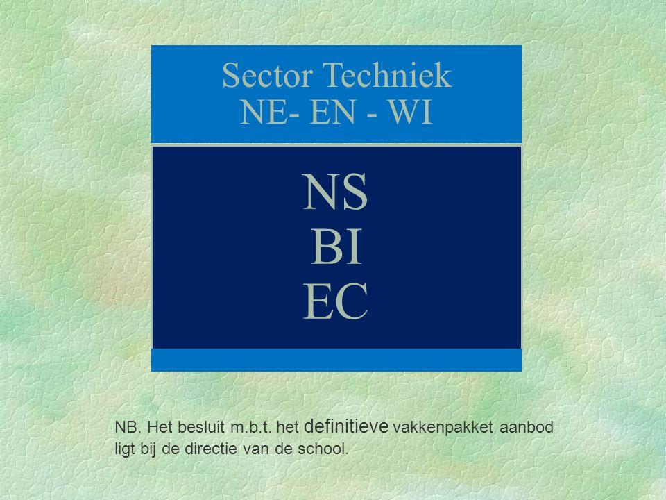 Sector Techniek NE- EN - WI NS BI EC NB. Het besluit m.b.t.