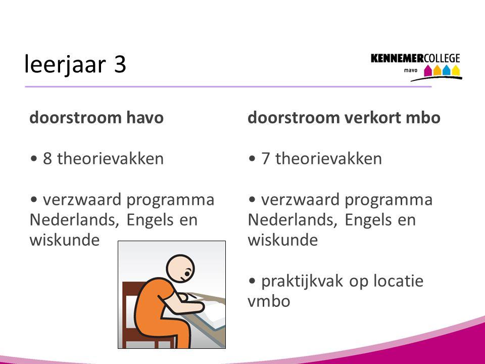leerjaar 3 doorstroom havo 8 theorievakken verzwaard programma Nederlands, Engels en wiskunde doorstroom verkort mbo 7 theorievakken verzwaard program