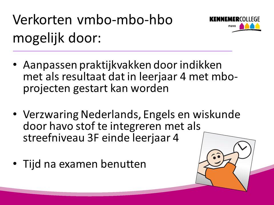 Verkorten vmbo-mbo-hbo mogelijk door: Aanpassen praktijkvakken door indikken met als resultaat dat in leerjaar 4 met mbo- projecten gestart kan worden
