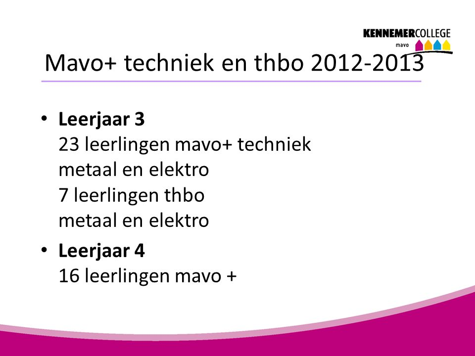 Mavo+ techniek en thbo 2012-2013 Leerjaar 3 23 leerlingen mavo+ techniek metaal en elektro 7 leerlingen thbo metaal en elektro Leerjaar 4 16 leerlingen mavo +