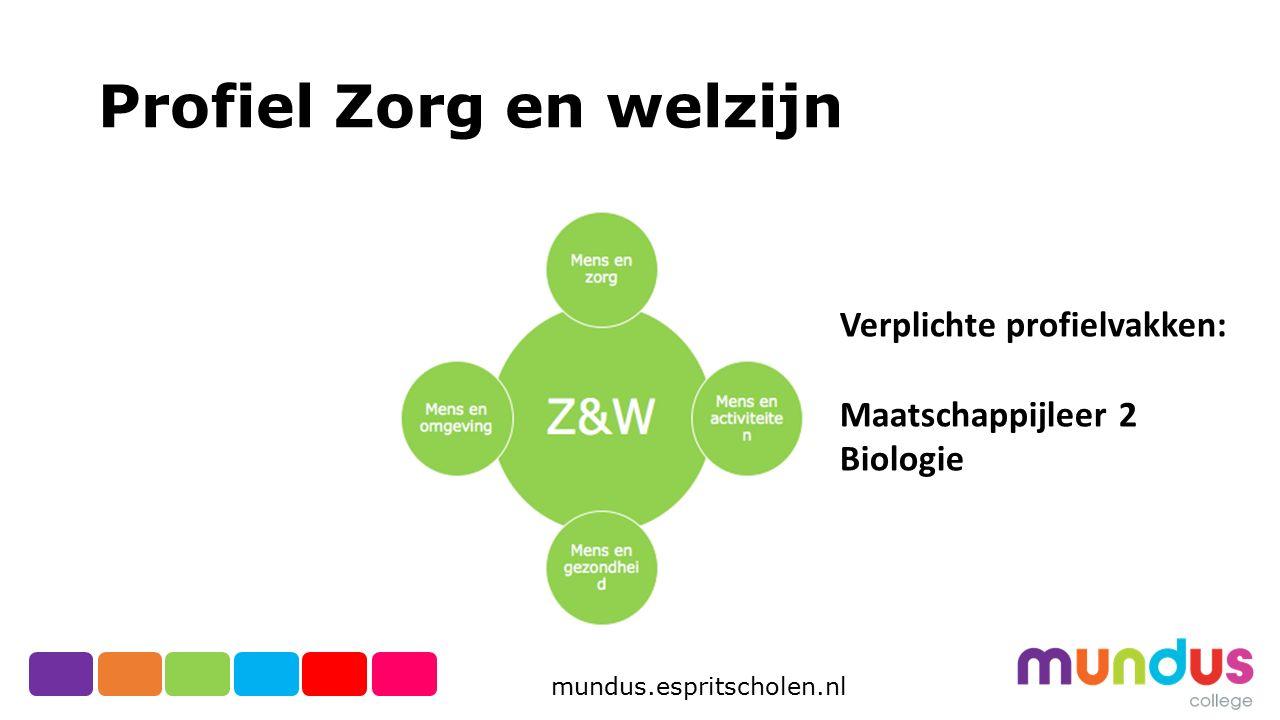 mundus.espritscholen.nl 4 modules: 1.Mens en gezondheid 2.Mens en omgeving 3.Mens en activiteit 4.Mens en zorg